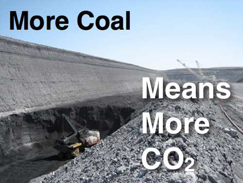 More Coal More CO2 Meme pc USGS